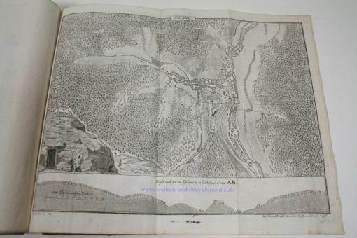 Penther, Praxis Geometriae & Zugabe, alle 39 Kupfertafeln, Augsburg, 1761